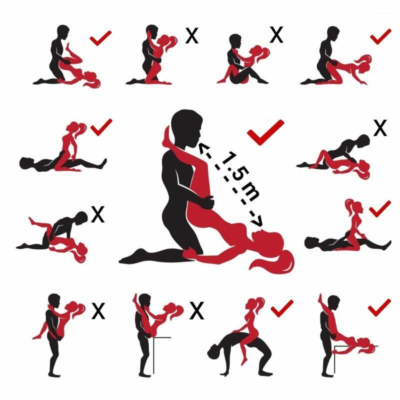 Unterschiedliche Stellungen beim Sex um der Covid-Ansteckungsgefahr vorzubeugen